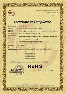 Certyfikacja 3